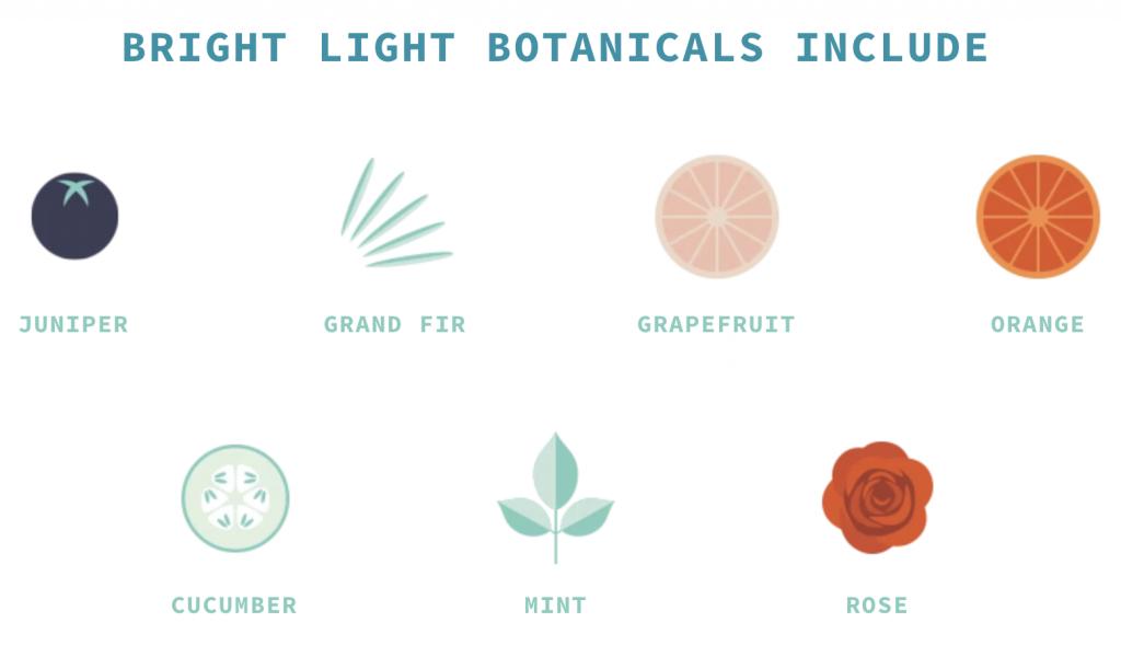 Bright Light Botanicals